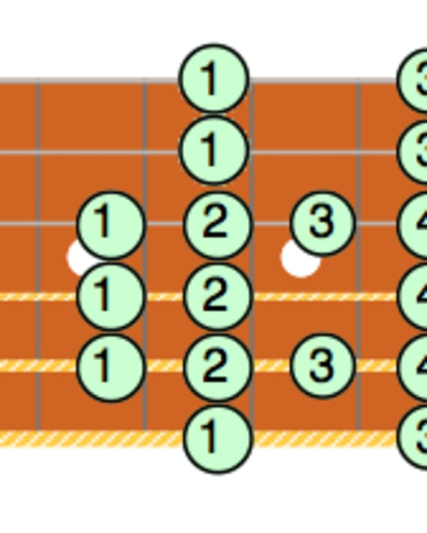 blues-guitar-lessons-blues-basics-the-combination-scale
