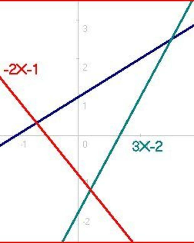 linearequation
