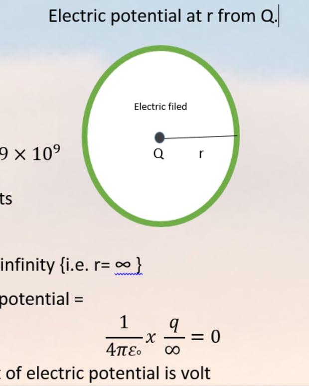 elementary-electron