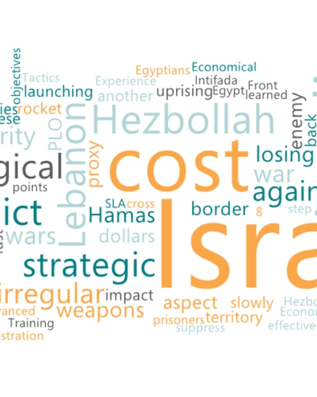 cost-of-conflict-regular-and-irregular-wars-in-the-middle-east-an-israels-perspective