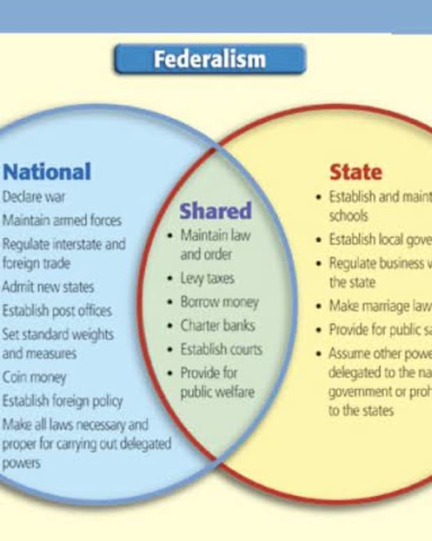 advantages-of-federalism