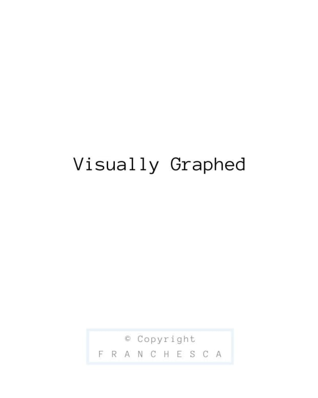 101st-article-visually-graphed