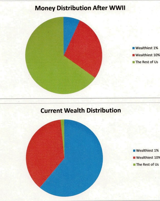 how-the-wealthy-elite-fool-the-rest-of-us
