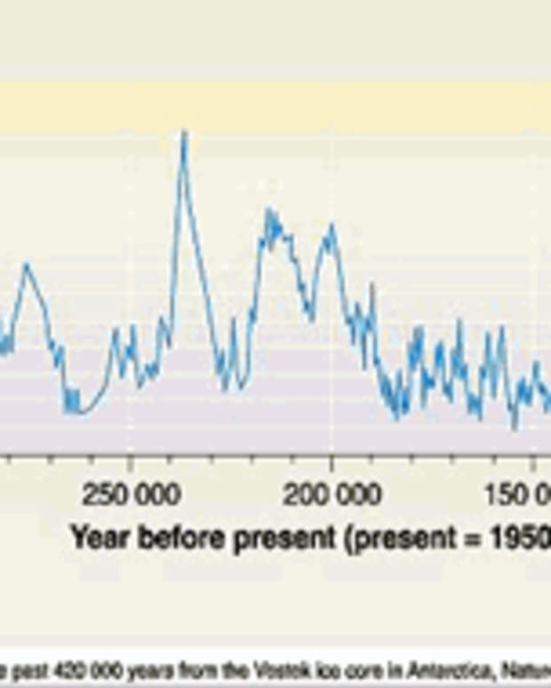 earths-temperature-brief-history-of-recent-change