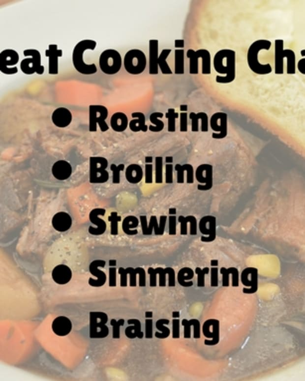 meat-cooking-chart