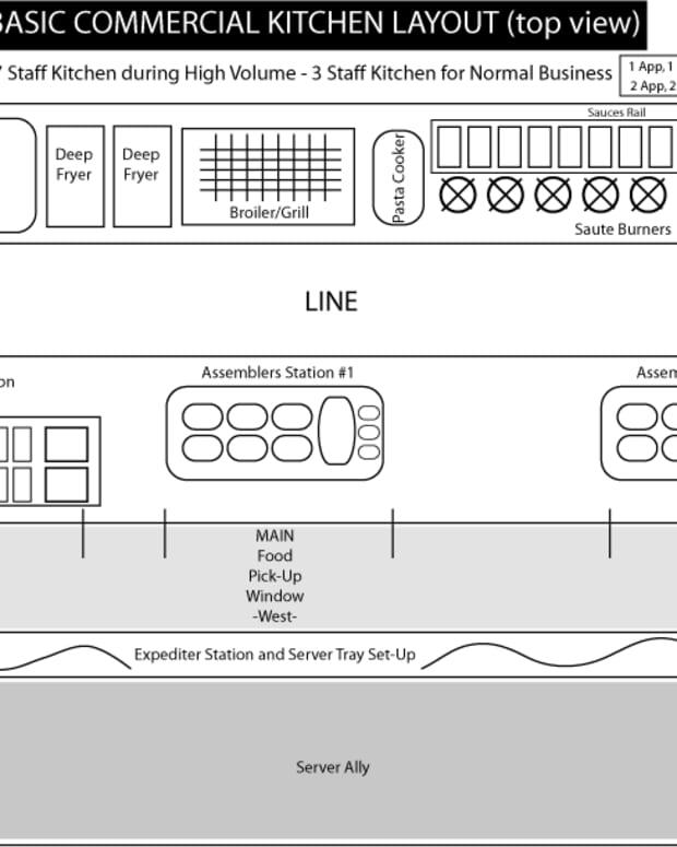 blueprints-of-restaurant-kitchen-designs