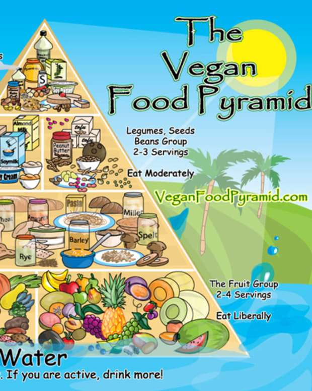 Source: http://www.veganfoodpyramid.com/