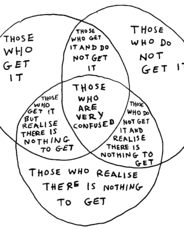 Compare and contrast using Venn diagram
