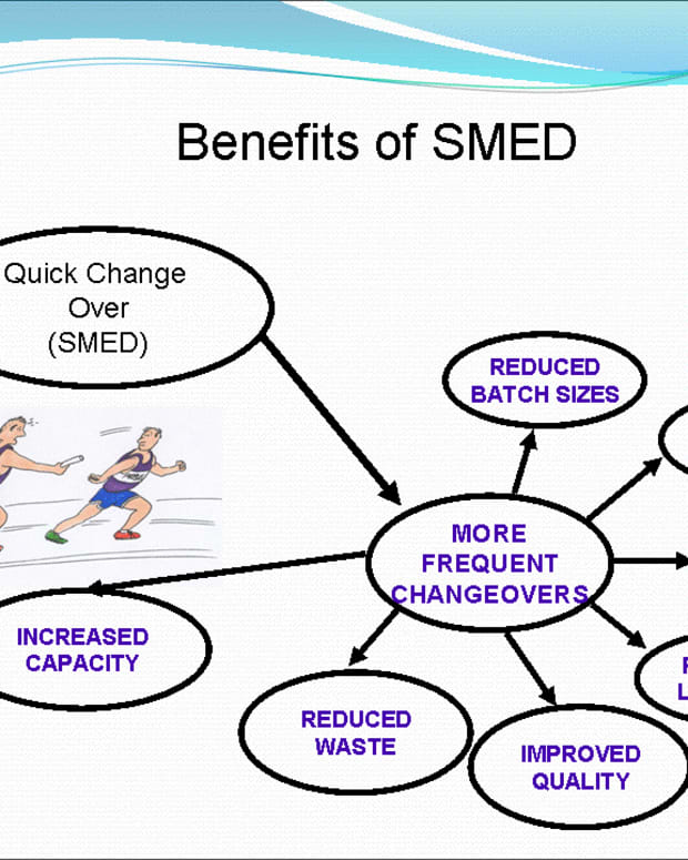 由于SMED而改善