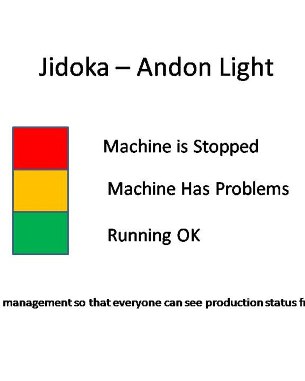 jidoka-and-autonomation