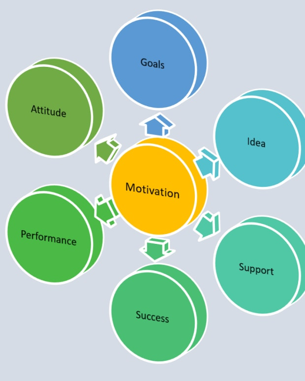 here-what-is-motivation