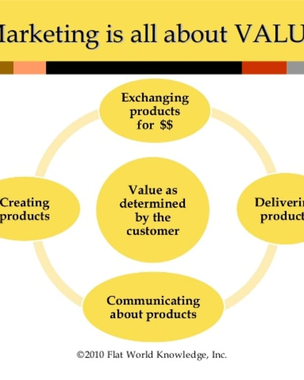 what-marketing-is-all-about