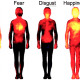 Emotions can manifest in the body.
