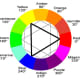 Color Wheel illustrating primary, secondary and Intermediate colors.