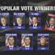 Popular vote versus the electoral college.