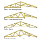 build-roof-trusses