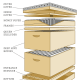 Parts of a bee hive.