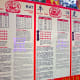 Predictions for Year of the Pig 2019 using the Chinese Zodiac system. Such predictions are very popular in Singapore and can be found in many other places in the country too.