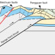 The Longmenshan fault system, a cross-sectional view