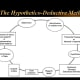 hypothetico-deductive-method-in-business-research