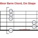 Moveable minor barre chord, barre at fret 2 will give you F#m