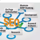 how-to-better-understand-seo