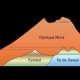 the-tallest-largest-mountain-volcano-in-the-solar-system-olympus-mons