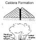 caldera formation