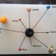 Match wires to corresponding planets and attach to base.  Be careful to balance out the weight of the planets.  Follow baking instructions.