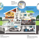 learn-home-automation-books-courses-and-more-on-smart-home-technology
