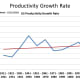 CHART POP-2 Productivity Growth Rate