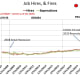 CHART EMP - 7: Hiring, and Terminations
