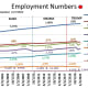 CHART EMP - 3: Various Measures of Employment and Unemployment Status