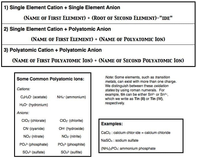 what are ionic bonds used to form