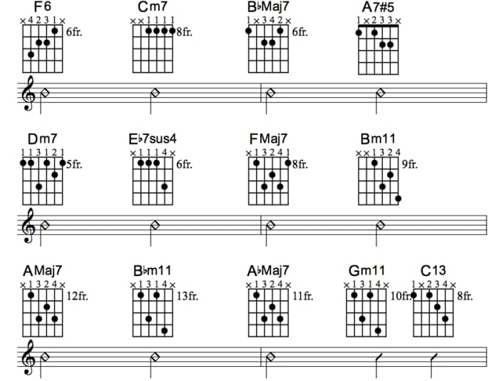 """Nat King Cole's """"Christmas Song"""": Guitar Chords, Melody, Tab, Video Lessons - Spinditty - Music"""