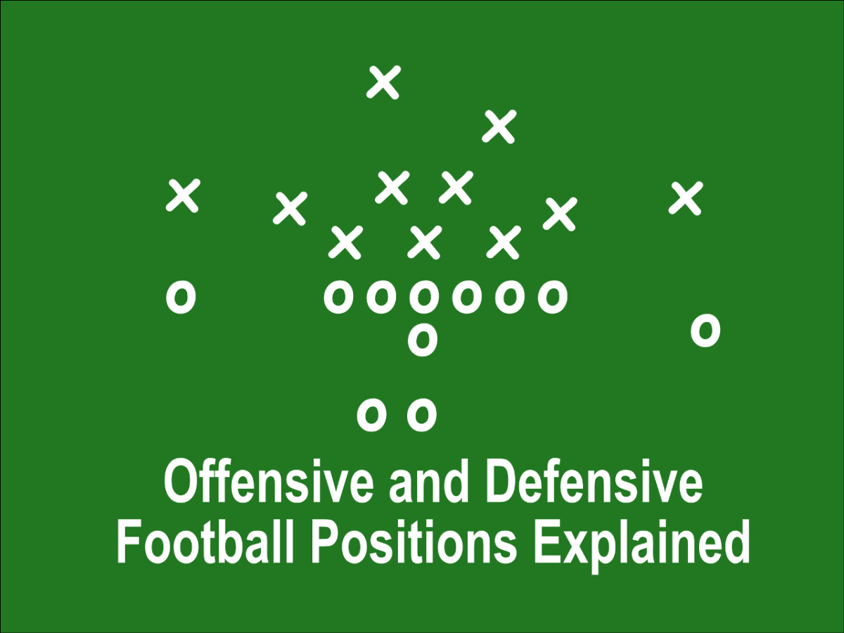 American football offensive and defensive positions.