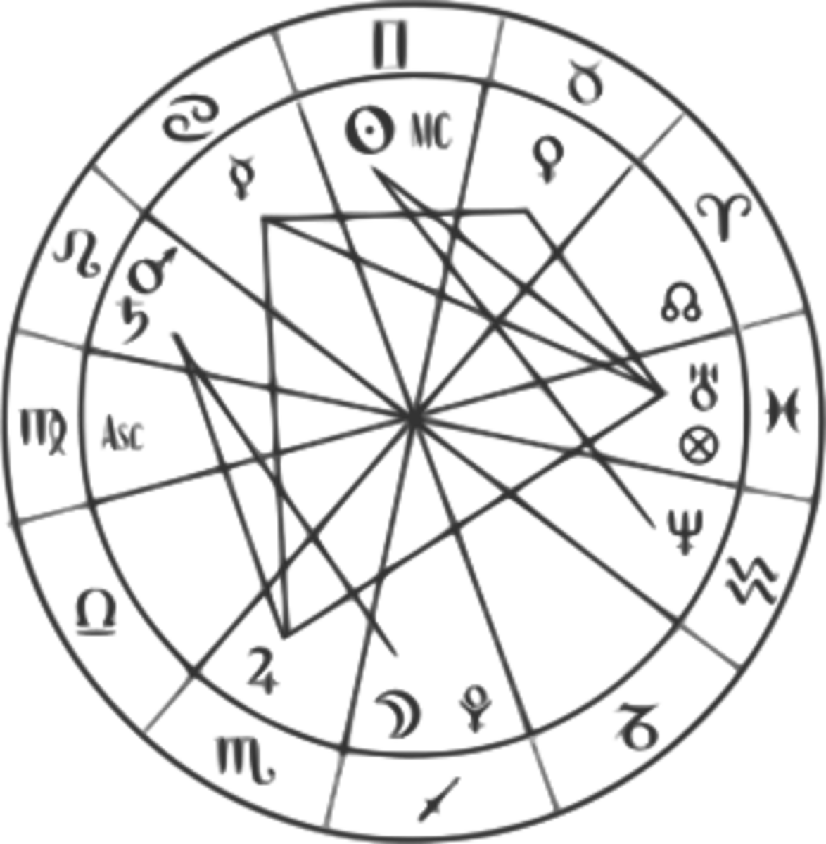 Sagittarius dating aries