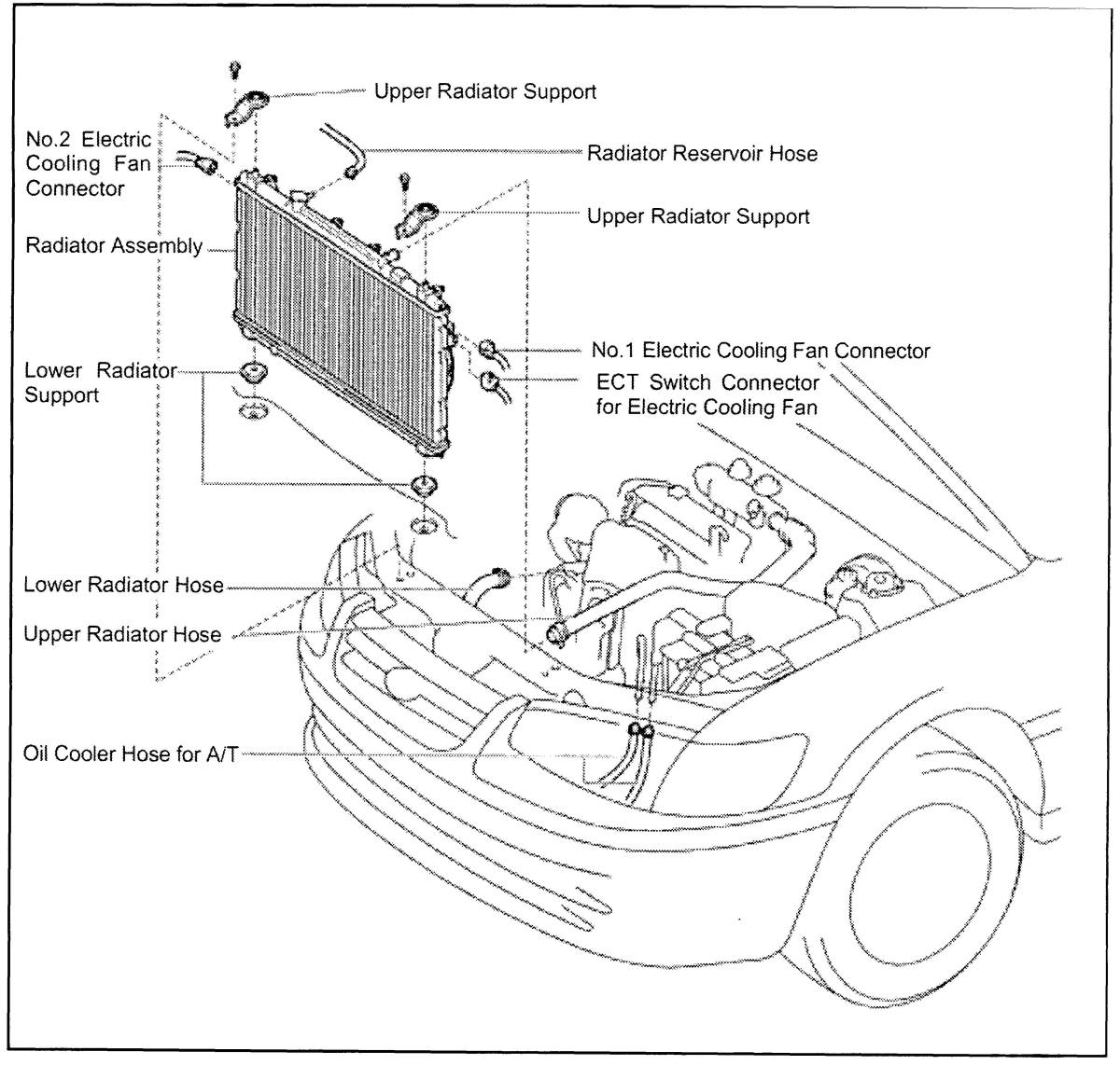 Diy Toyota Camry Radiator Replacement With Video Axleaddict Engine Fan Diagram