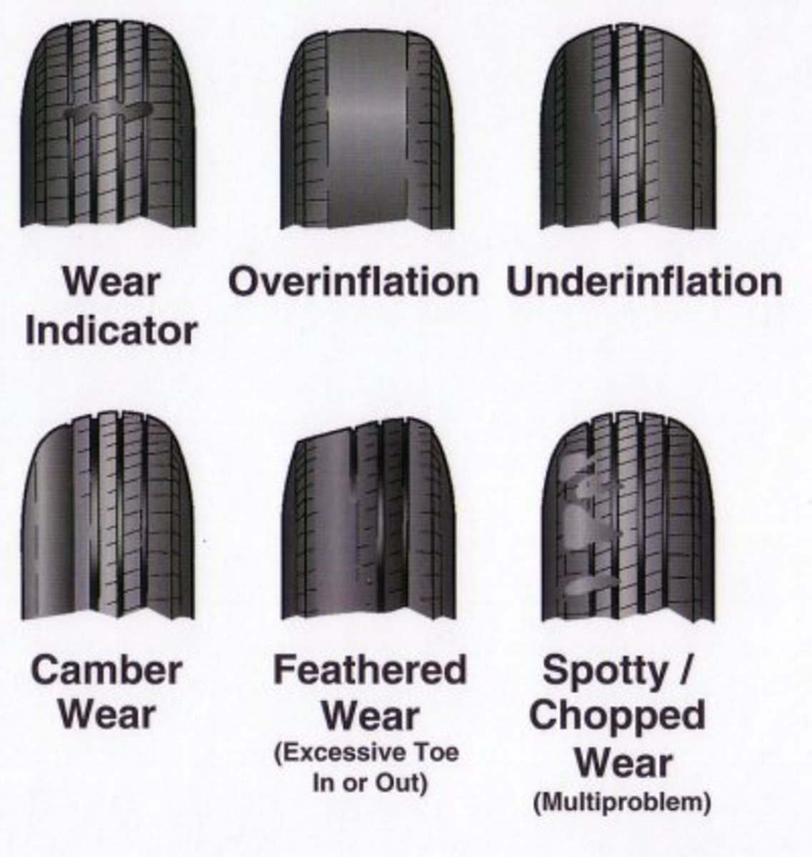 Reasons Not to Buy Discount Tires & How to Extend Tire Life
