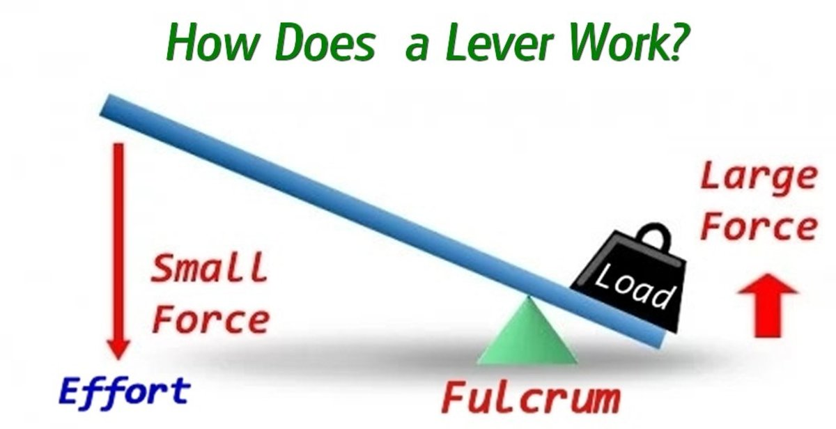 Simple Machines — How Does a Lever Work?