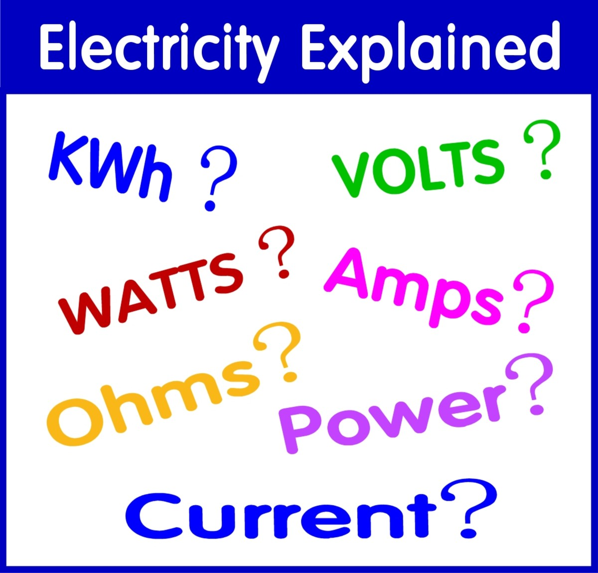 What are Volts, Amps, Watts, Kilowatt Hours (kWh), Ohms. AC and DC?