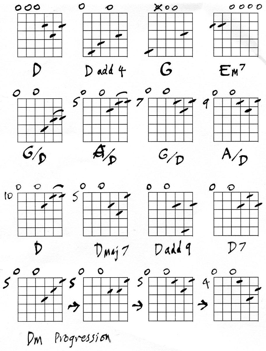 Guitar 12 string guitar chords : Guitar Chords in Drop D