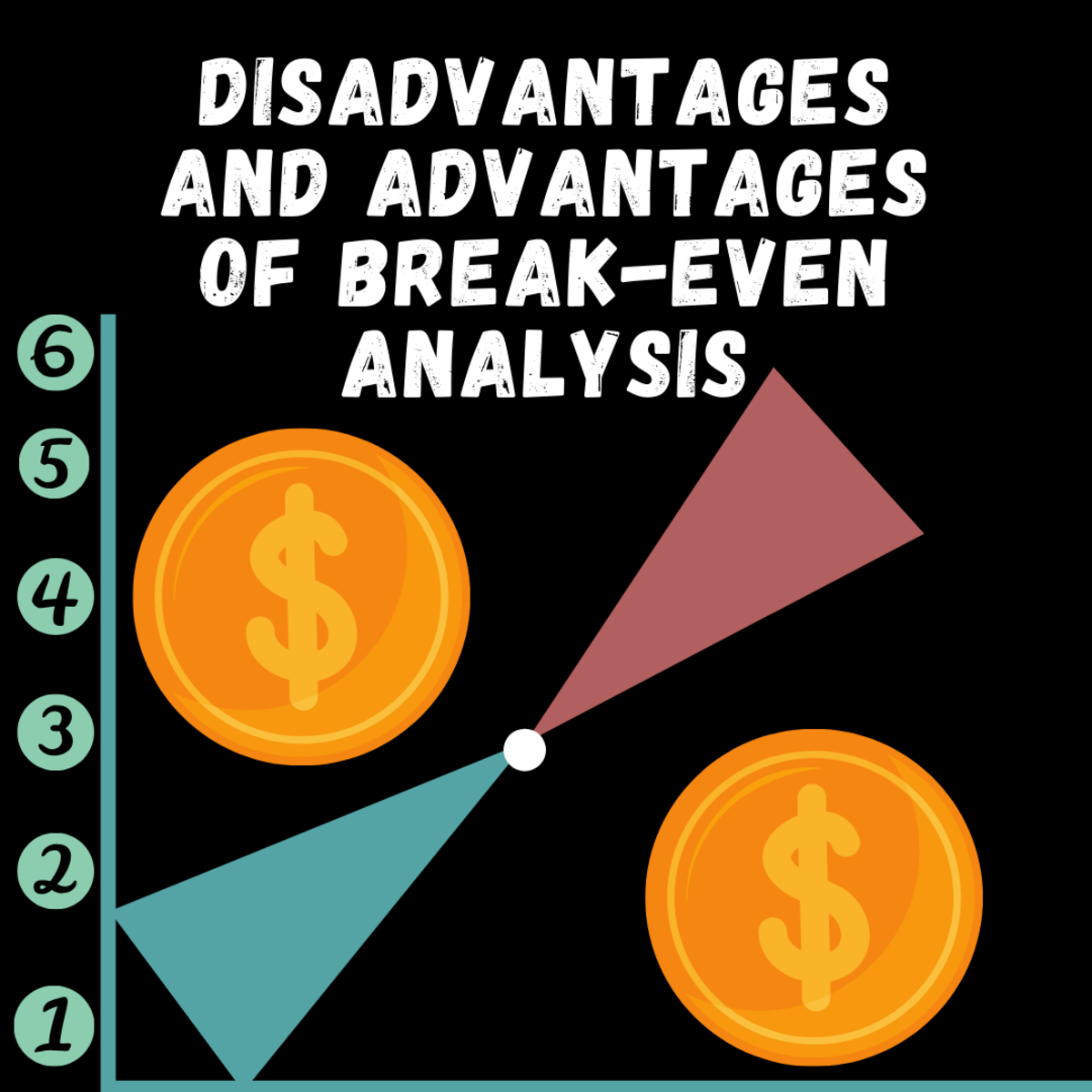 Read on to learn how a break-even analysis can help you better understand business.