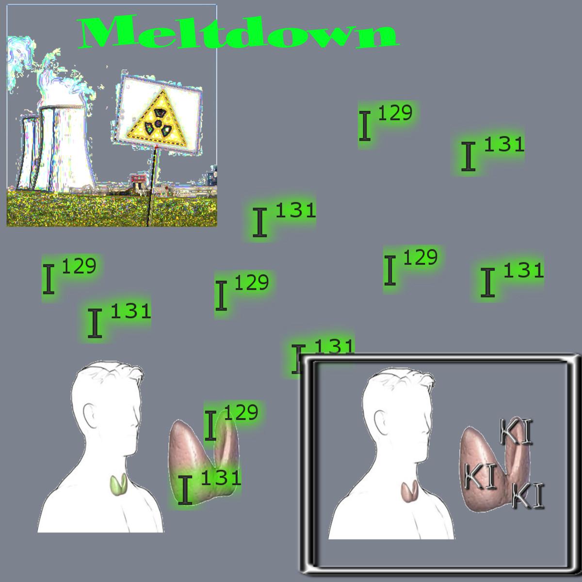 Potassium Iodide: How Iodine Pills Protect Against Radiation