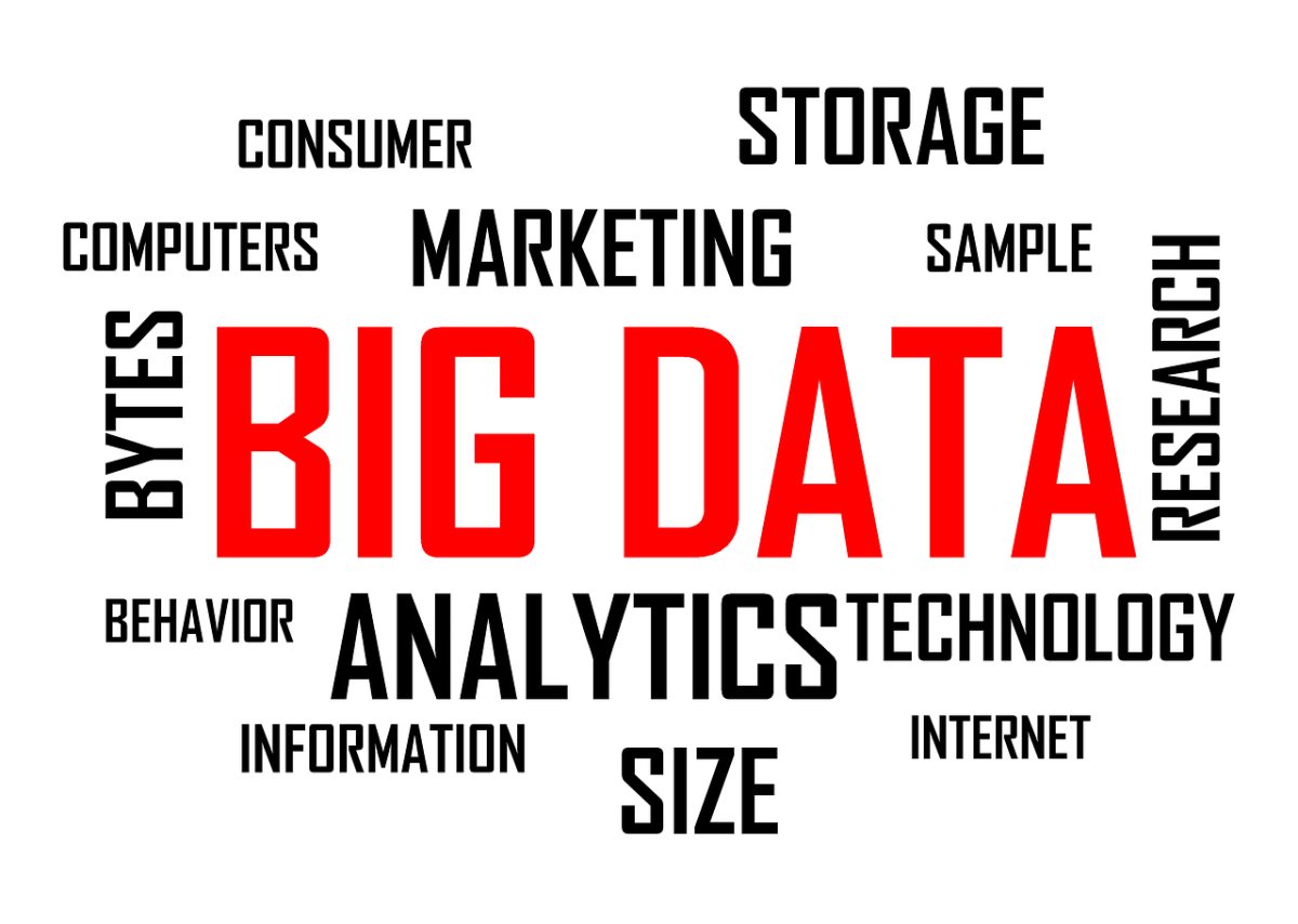 What Is Big Data Analysis With Hadoop?