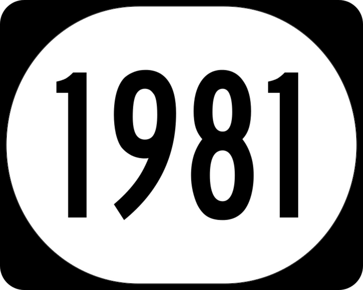 1981 Fun Facts and Trivia