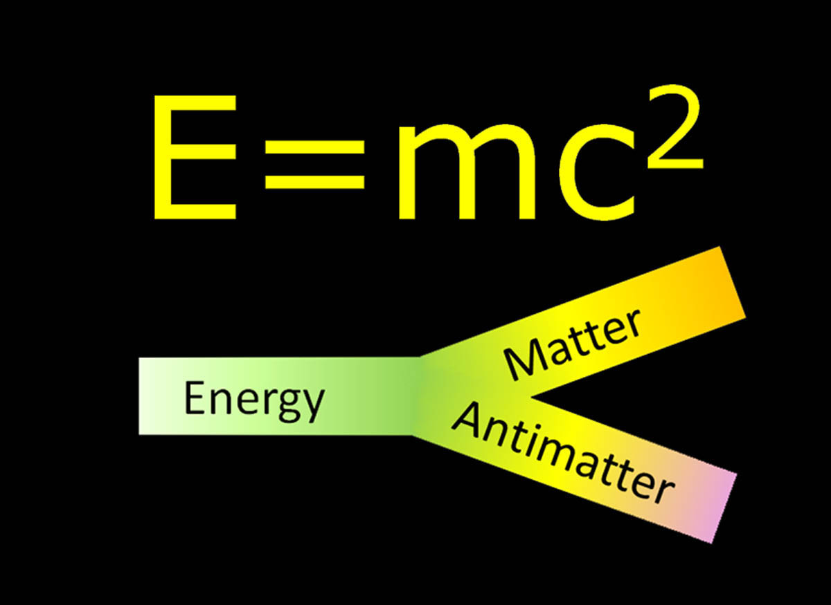 The energy-matter equation.