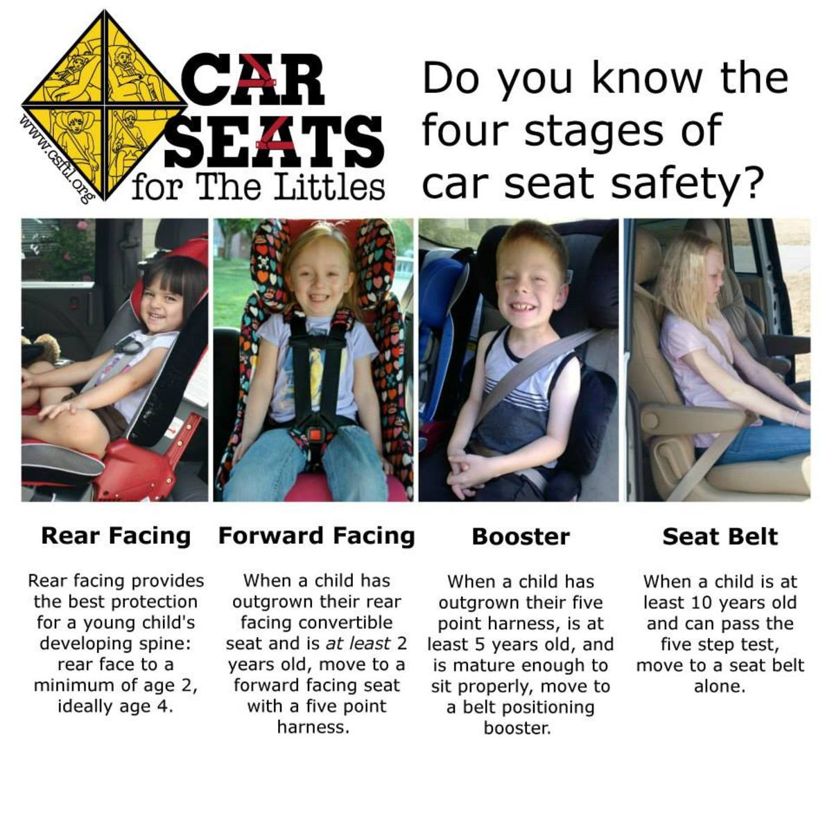 The Basics of Car Seat Safety | WeHaveKids