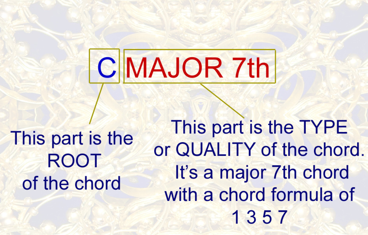Chord Construction & Chord Formula List