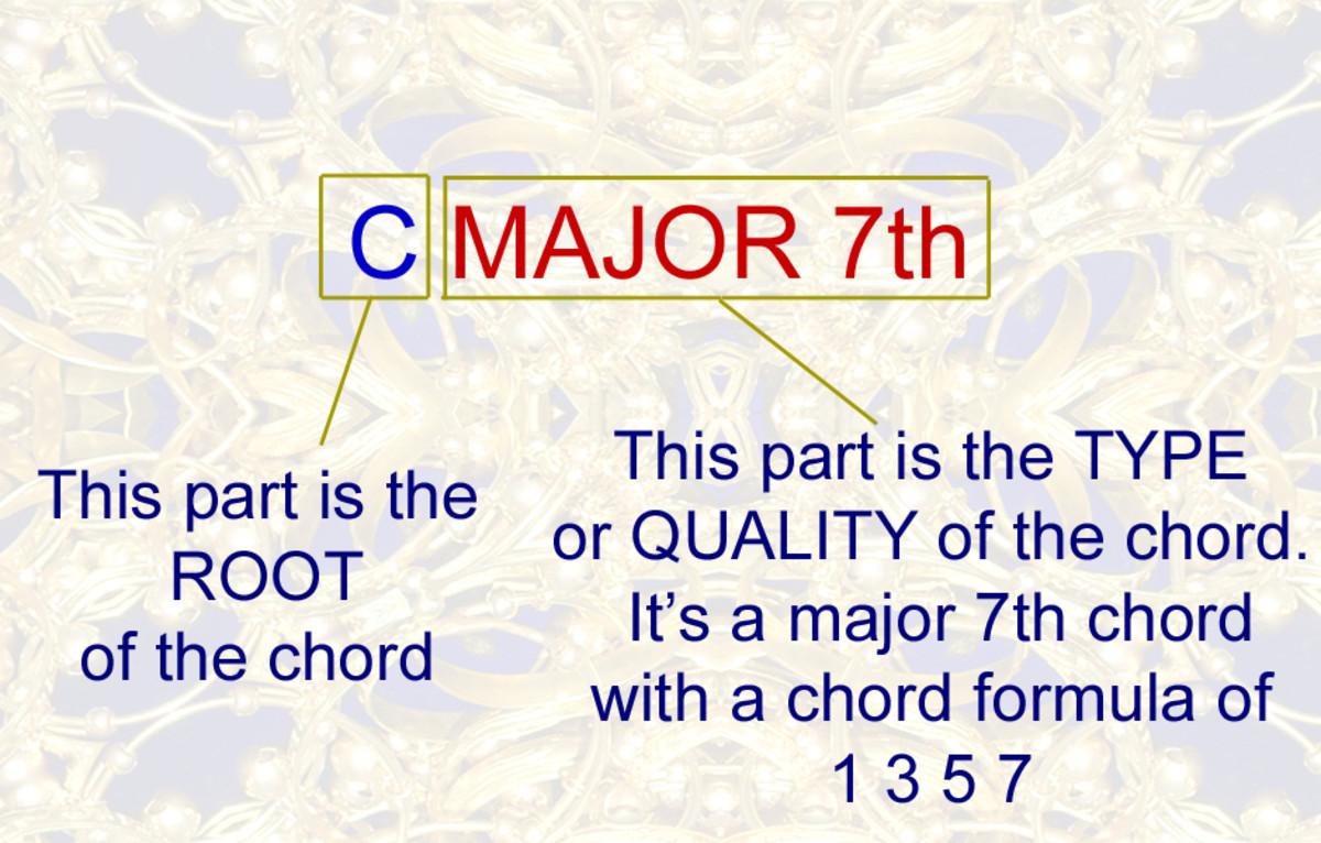Chord Construction & Chord Formula List